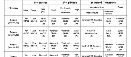 Notes du 1er trimestre 2020/2021